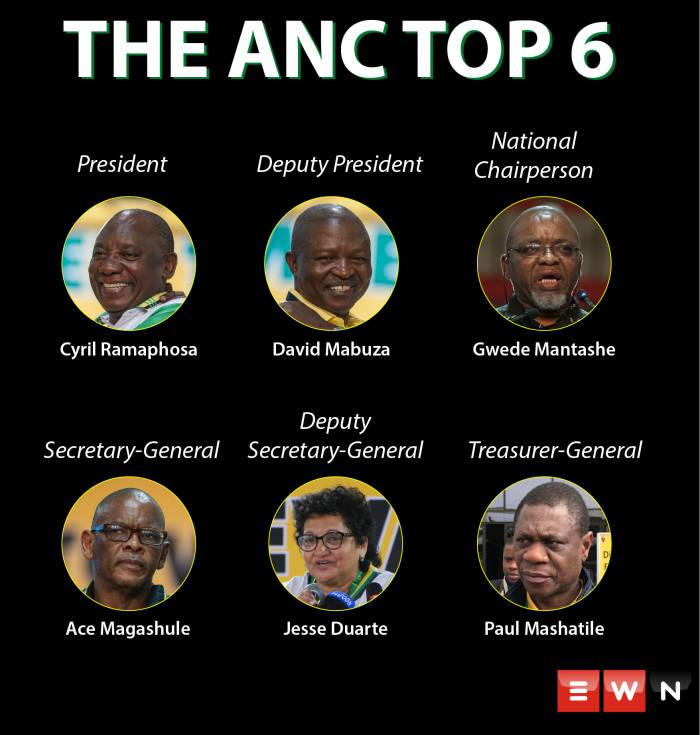 ANC TOP 6